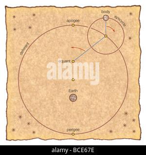 Ptolemys Solar System In Ptolemy's geocentri...