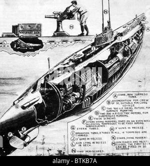 german u boat diagram illustrations world war i german u boat diagram