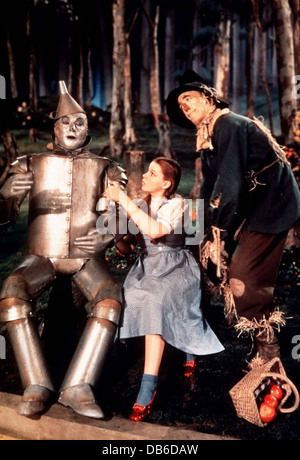 an analysis of the movie 1939 directed by victor fleming Academy award-winning director victor fleming helmed many successful films, most notably 1939's 'gone with the wind' and 'the wizard of oz'  two landmark movies that had been directed .