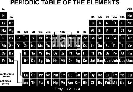 Periodic table of the elements with atomic number symbol and weight periodic table of the elements stock photo urtaz Gallery