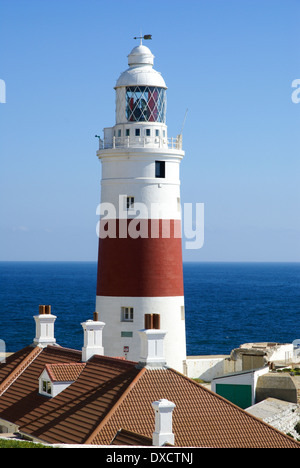 Lighthouse at Europa Point, Gibraltar - Stock Photo