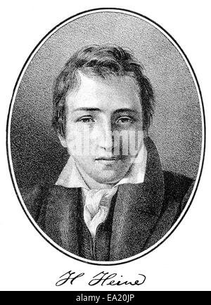 Famous German Poets - Famous Poets from Germany