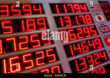 Kcb forex exchange rates