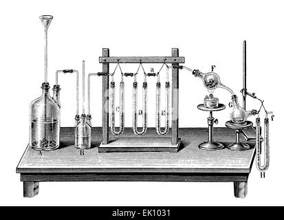 Why make it simple when complicated is funnier?This contraption was meant to prove the exact chemical composition - Stockfoto