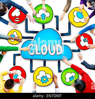 Aerial View of People and Cloud Computing Concepts - Stock Photo