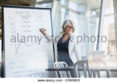 Businesswoman writing on whiteboard in conference room - Stock Photo