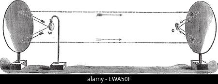 Reflection sound, vintage engraving. Old engraved illustration of Reflection sound. - Stock Photo