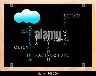 Cloud computing concept network written with chalk in crossword on wooden blackboard - Stock Photo
