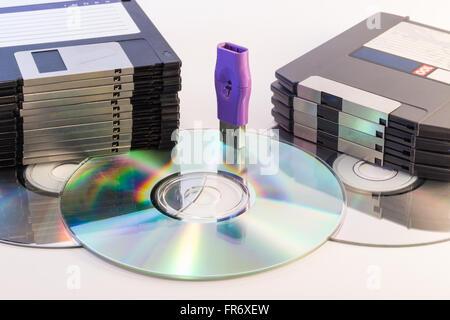 Progression of computer data storage media from floppy to USB flash stick through the DVD rom - Stock Photo