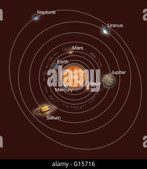 outer solar system orbits - photo #37