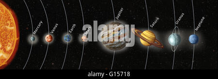 outer solar system orbits - photo #33