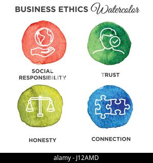 business ethics outline The institute of business ethics defines business ethics as 'the application of ethical values to business behaviour' as aristotle recognised, ethics is not an ethereal abstraction but is a practical aid to business problem solving.