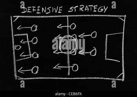 defensive Strategie an Tafel - Stockfoto