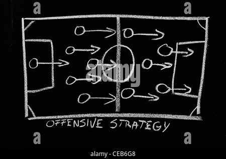 offensive Strategie an Tafel - Stockfoto