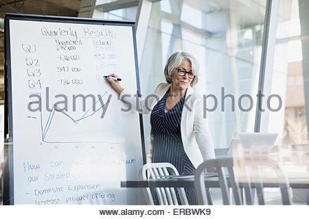 Geschäftsfrau schreiben auf Whiteboards im Konferenzraum - Stockfoto