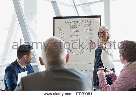 Geschäftsfrau, die führende Treffen am Whiteboard im Konferenzraum - Stockfoto