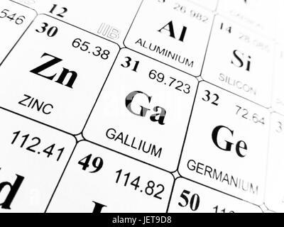el galio en la tabla peridica de los elementos foto de stock - Tabla Periodica De Los Elementos Galio