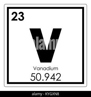 Tabla peridica de los elementos el vanadio v foto imagen de tabla peridica de elementos qumicos de vanadio smbolo de la ciencia foto de stock urtaz Image collections